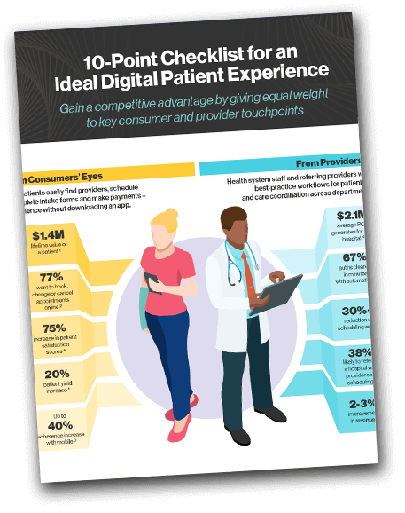 Ideal Digital Patient Experience Infographic