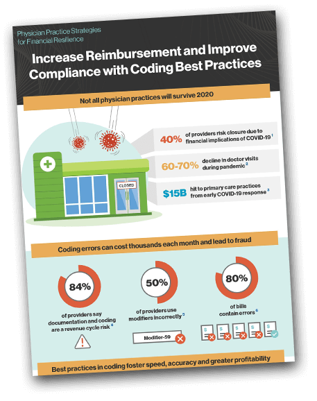 Increase Reimbursement and Improve Compliance with Coding Best Practices