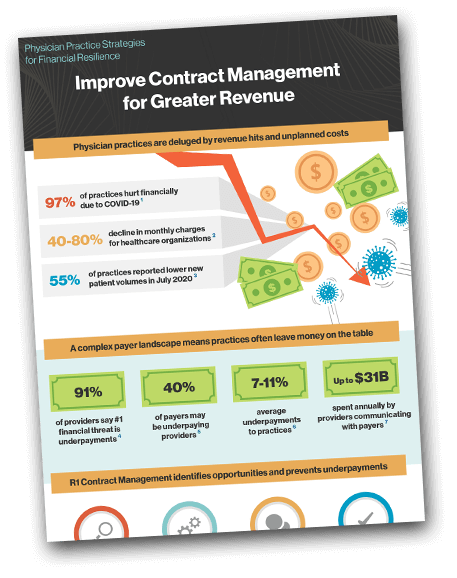 Improve Contract Management for Greater Revenue