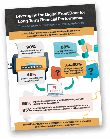 Leveraging the Digital Front Door for Long-Term Financial Performance