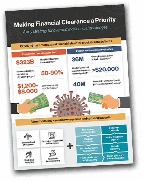 Making Financial Clearance a Priority