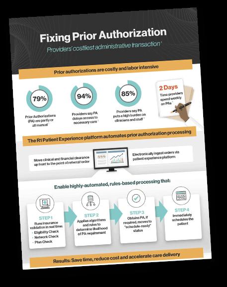 Fixing Prior Authorization