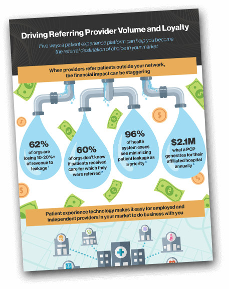 Driving Referring Provider Volume and Loyalty