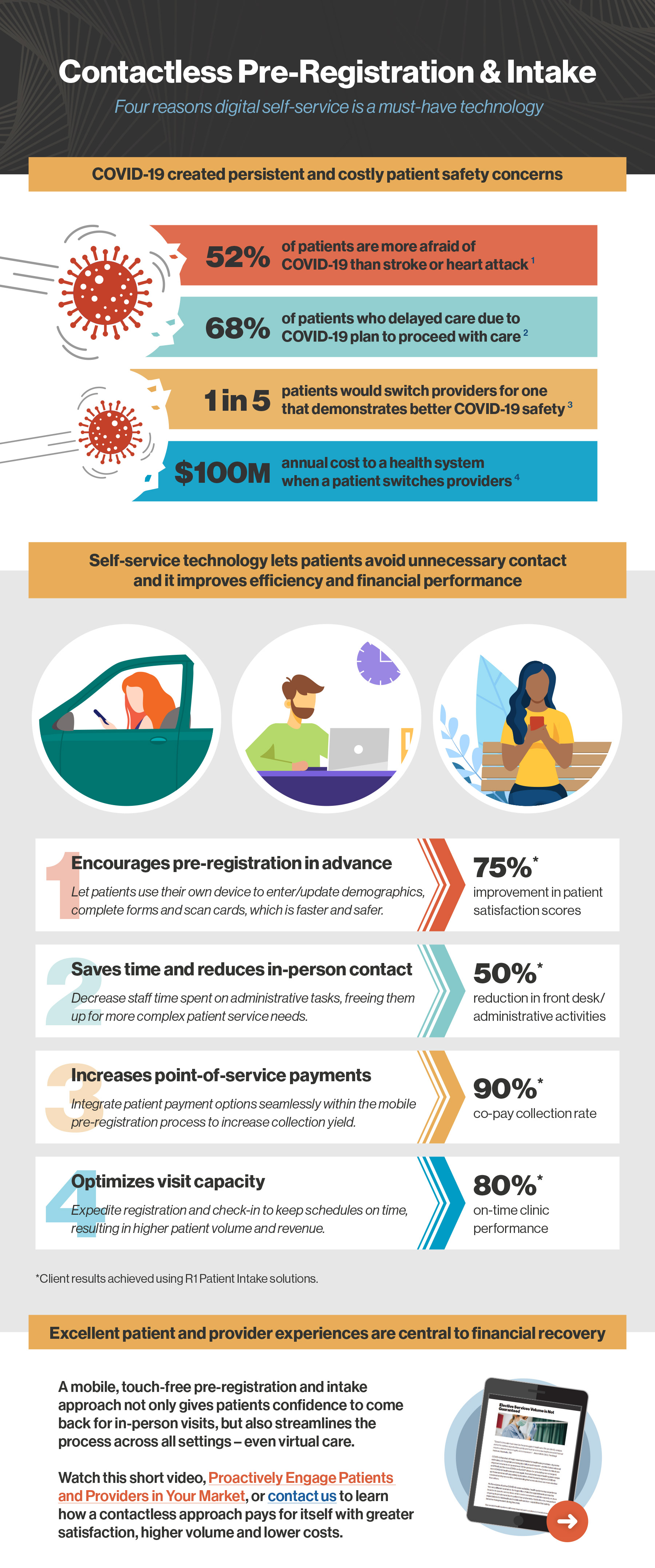 Infographic-Contactless-Intake-and-Reg-Final-100720
