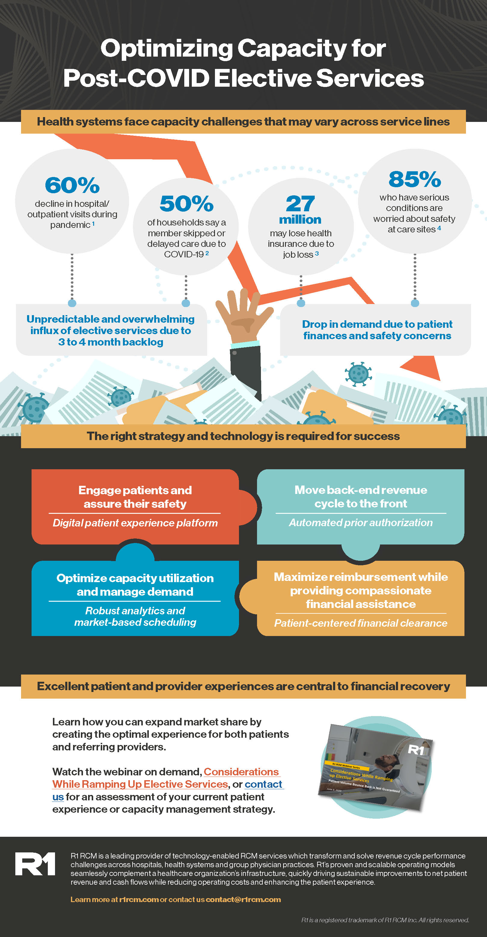 Infographic-Optimizing Capacity Post-COVID Elective-Final-100920
