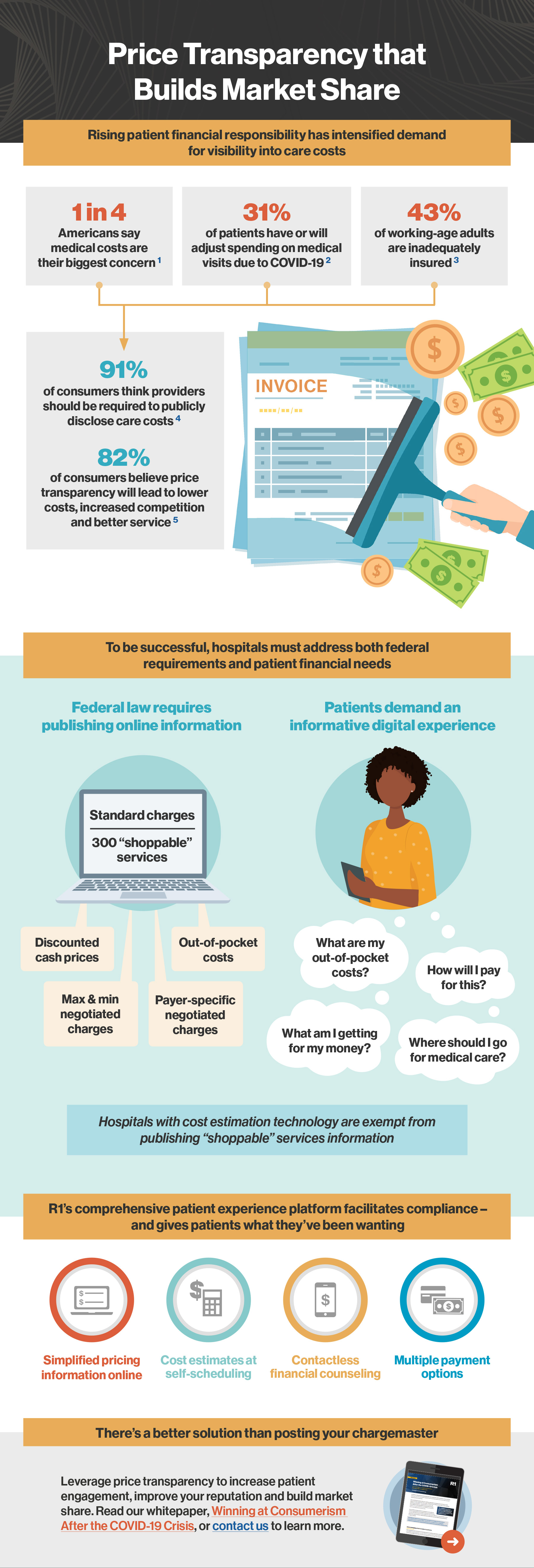 What you need to know about price transparency in healthcare